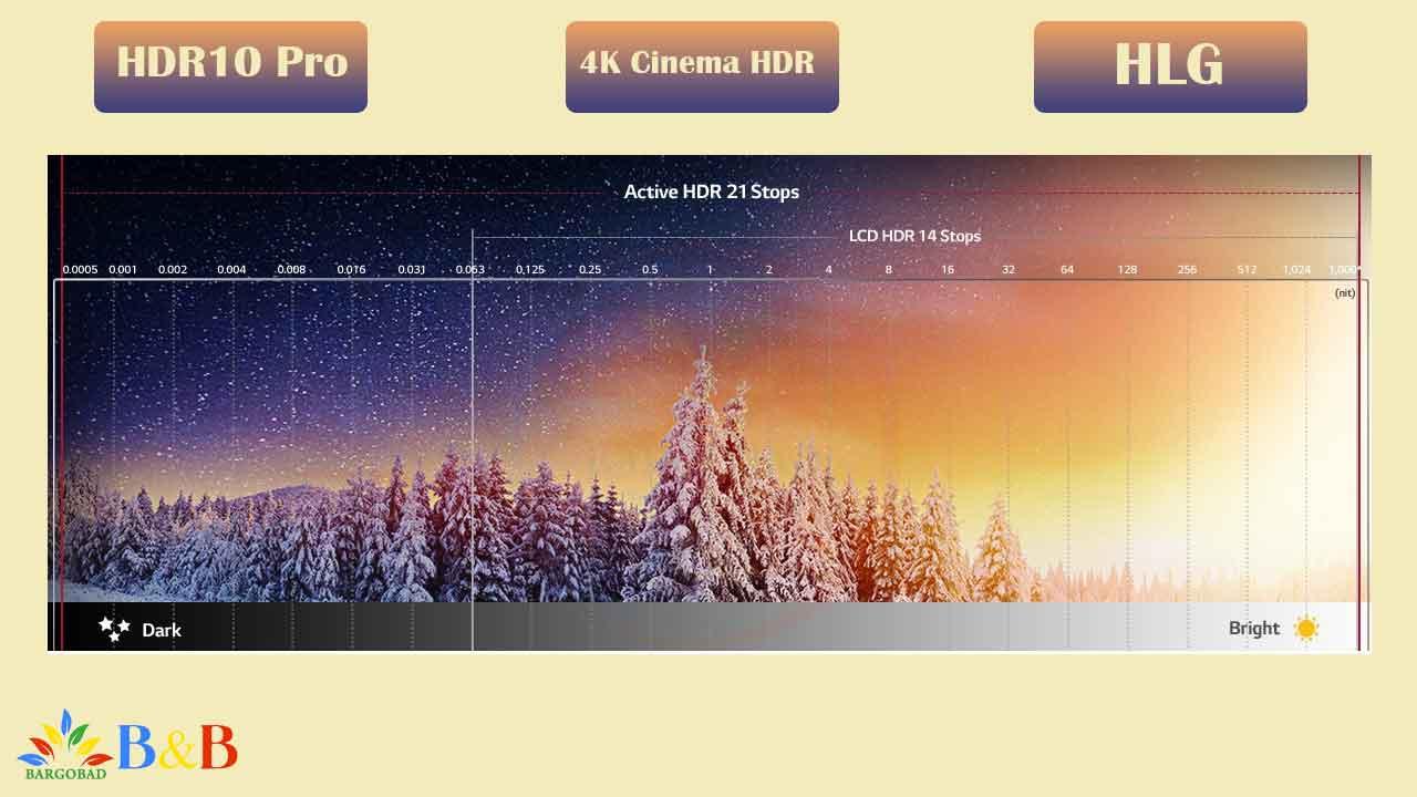 قابلیت HDR در تلویزیون اولد ال جی سری 9