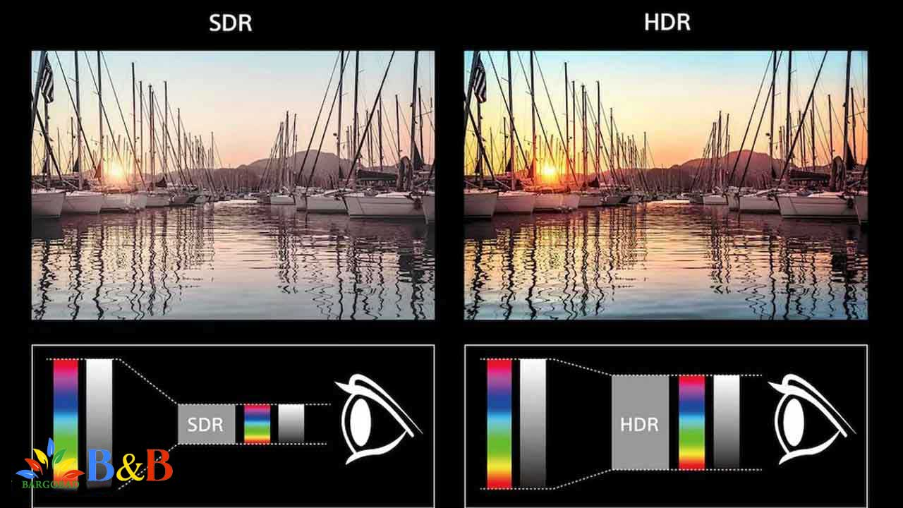 پردازش SDR به HDR