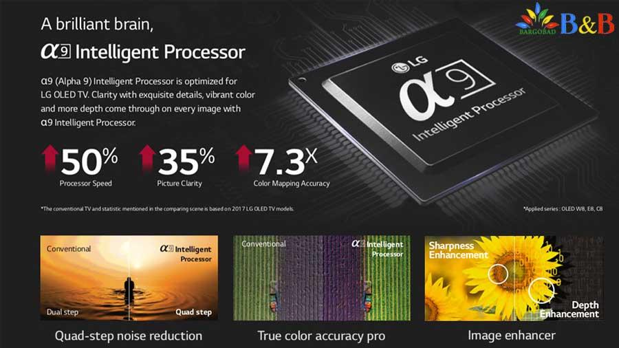 پردازنده آلفا 9 نسل 4
