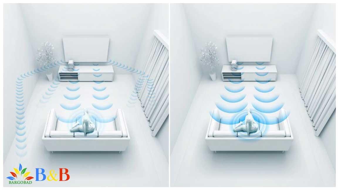 فناوری 3D Surround Upscaling