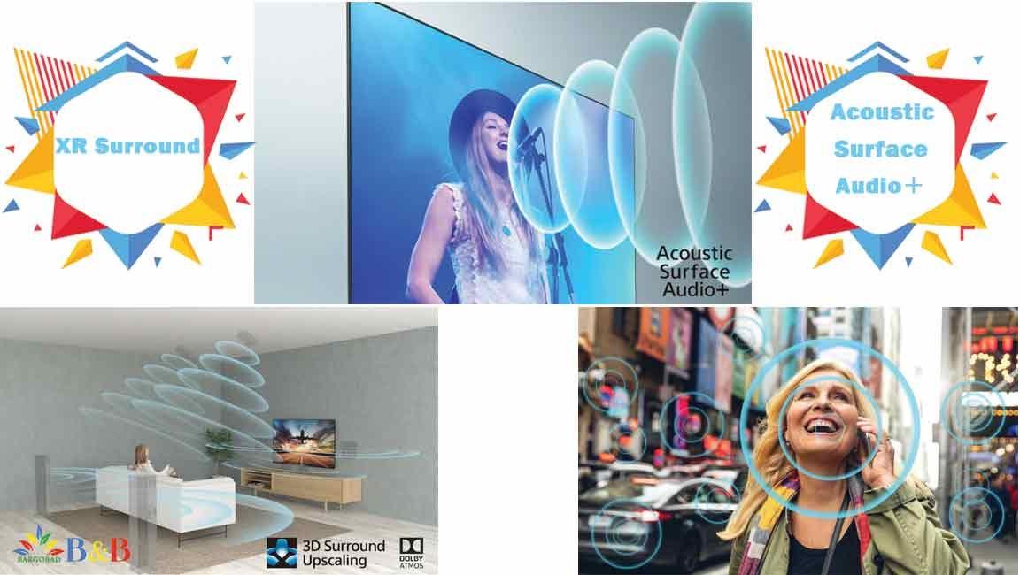 سیستم صوتی درتلویزیونSONY TV 83A90J