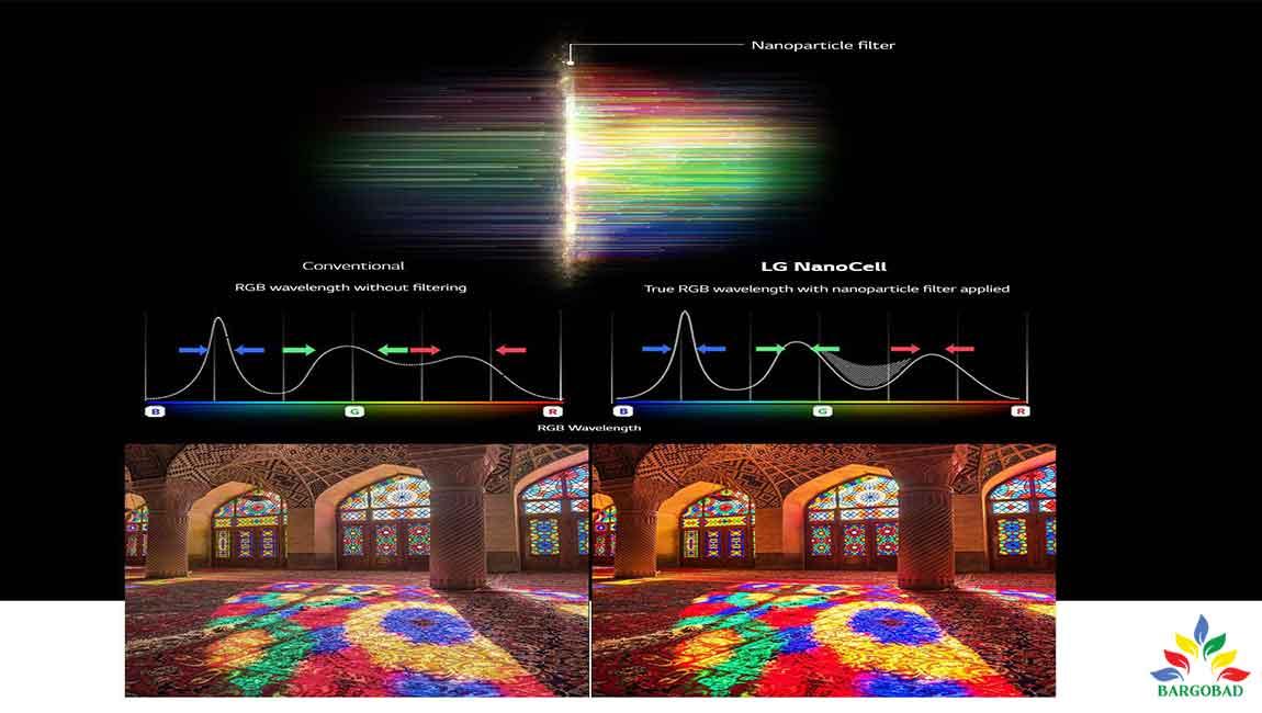 سیستم رنگ Nano color