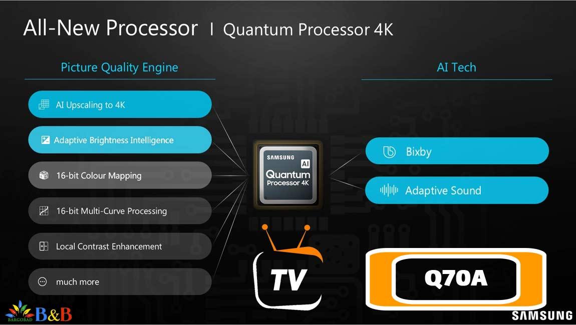پردازنده تصویر کوانتومی