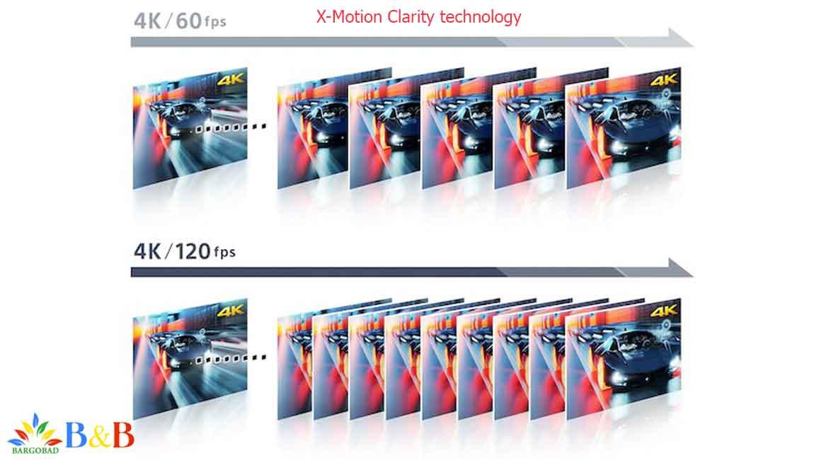 X-Motion Clarity تلویزیون 55 اینچ سونی X9000J