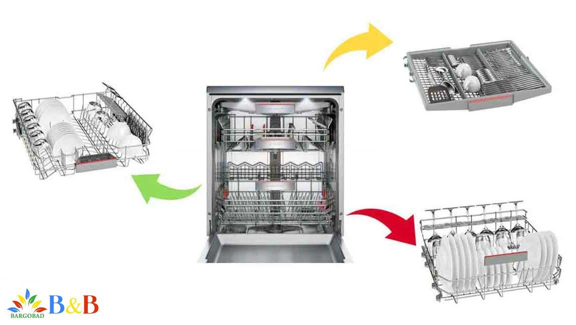 سبدهای قابل تنظیم ماشین ظرفشویی 13 نفره بوش 46NW10M