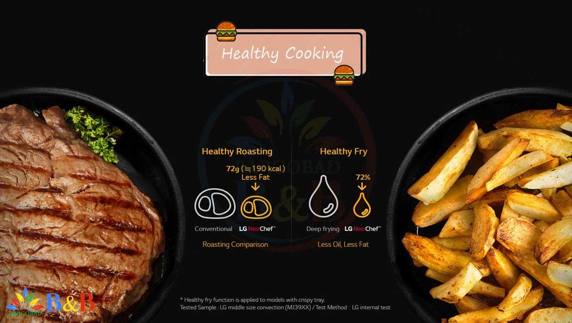 Healthy Roasting در مایکروویو ال جی 3965