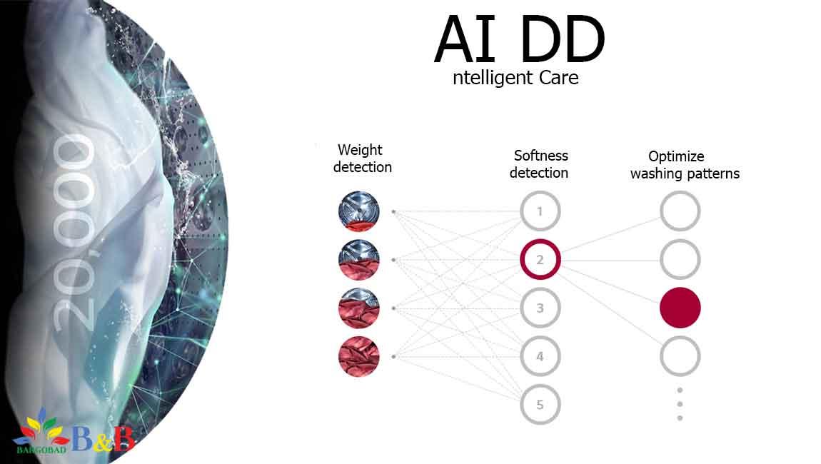 امکانات هوشمند با AI DD
