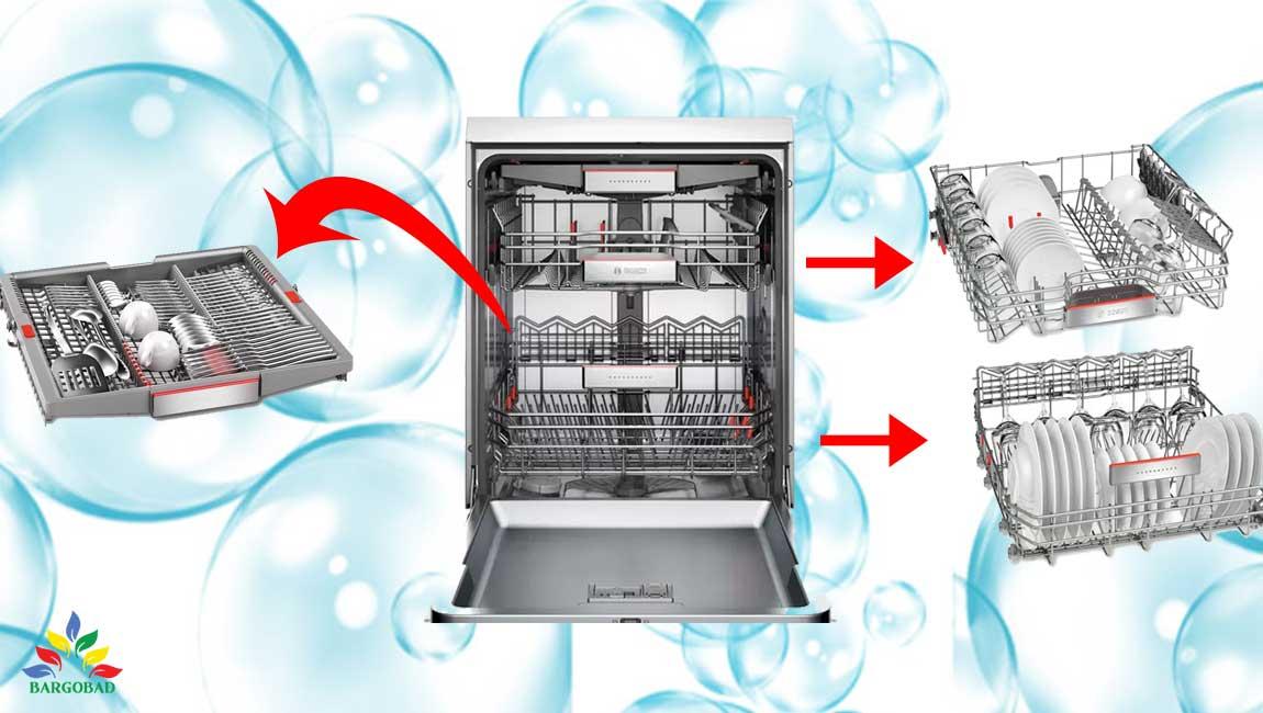 طراحی ماشین ظرفشویی 14 نفره بوش