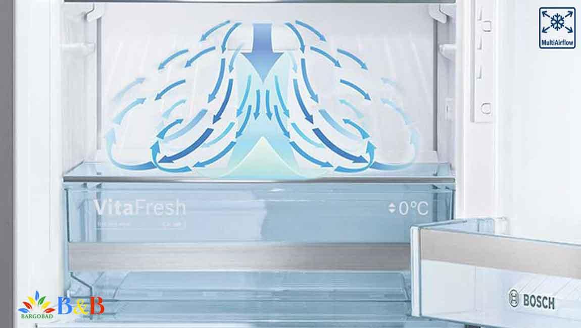 سیستم MultiAirflow در یخچال 90AW204