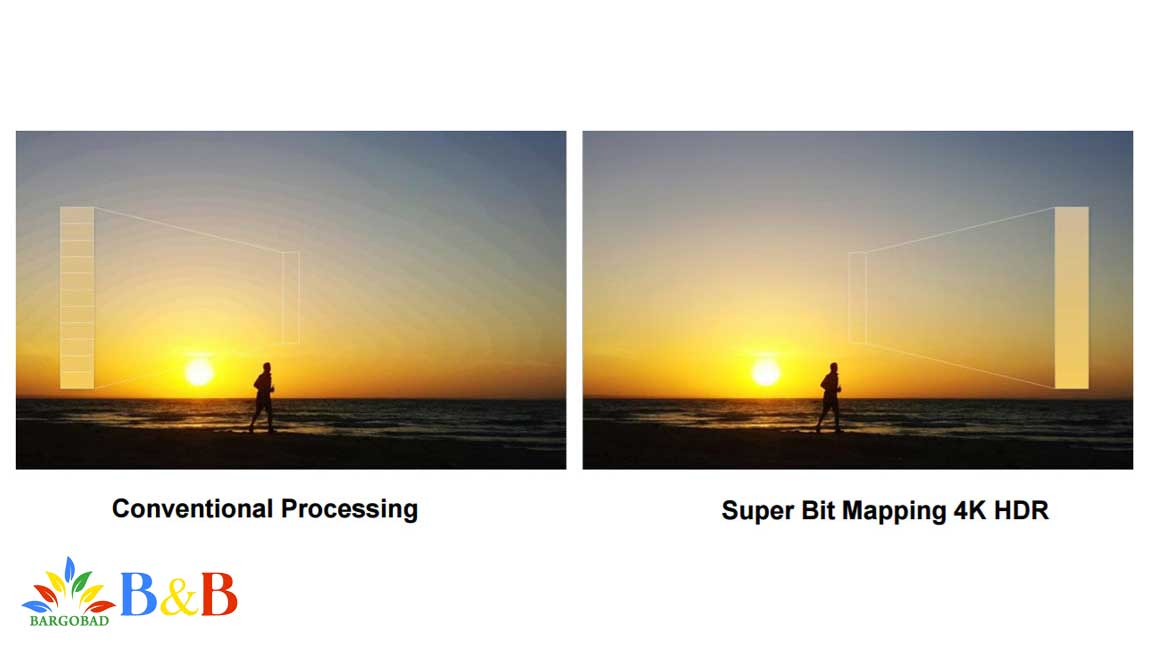 قابلیت SUPER BIT MAPPING در 65A8H