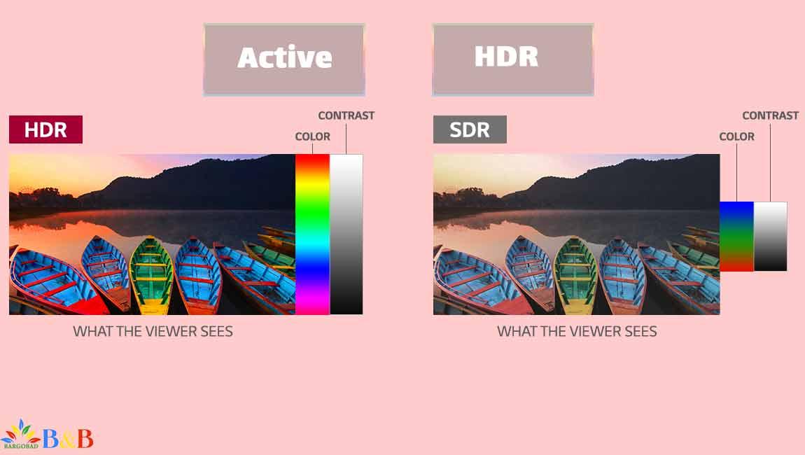 فناوری HDR در تلویزیون ال جی 43LM6300