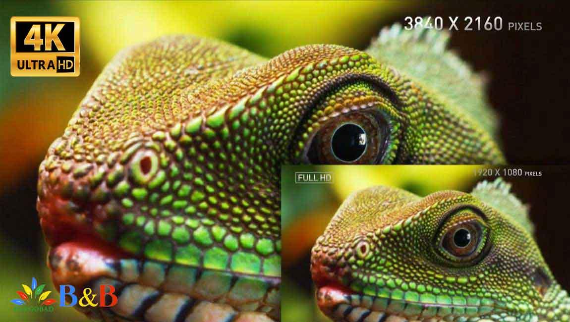 کیفیت تصویر 4K تلویزیون CX