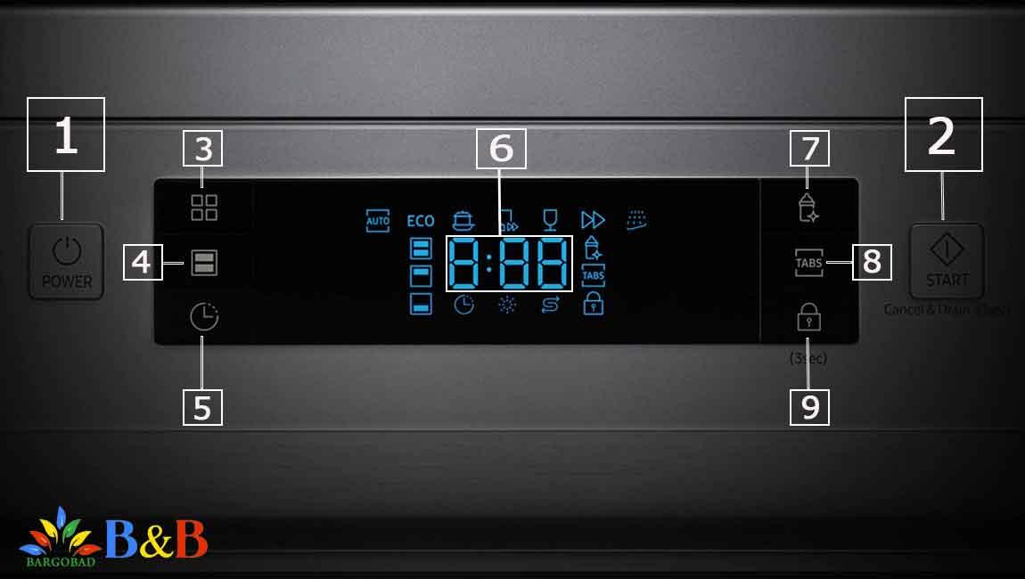 نمایشگر ظرفشویی سامسونگ 5050