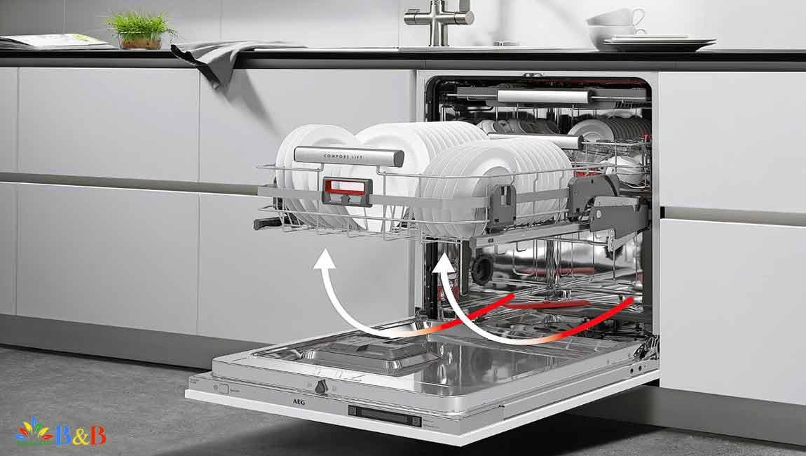 طراحی ماشین ظرفشویی آاگ 988709