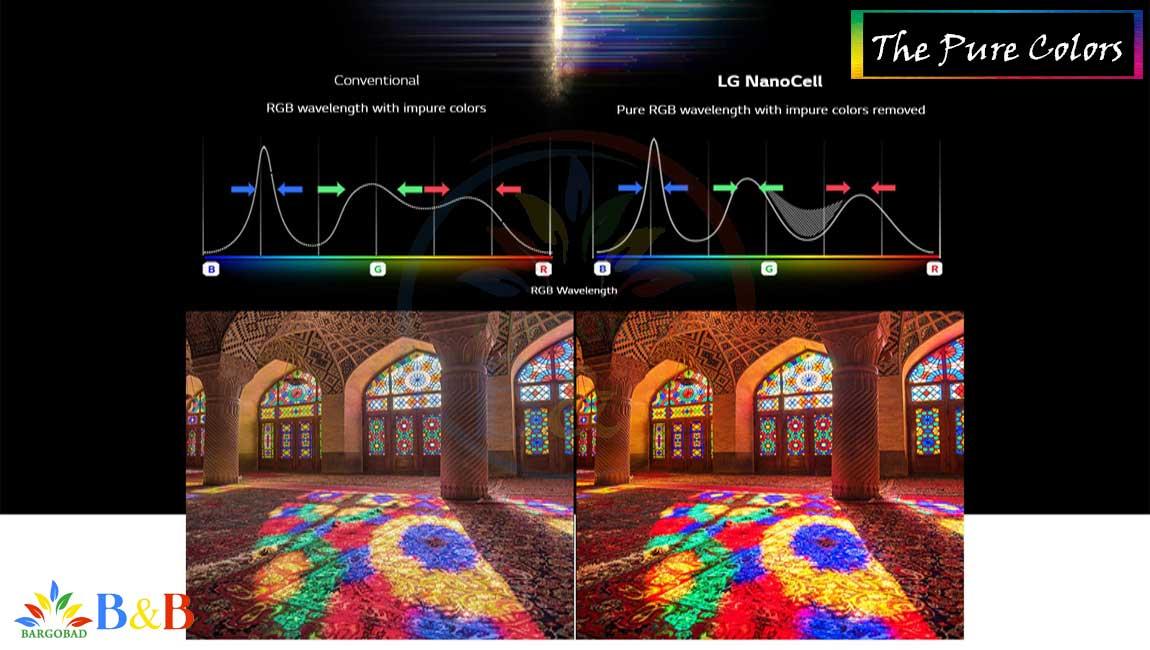 طیف رنگی گسترده در تلویزیون NANO80