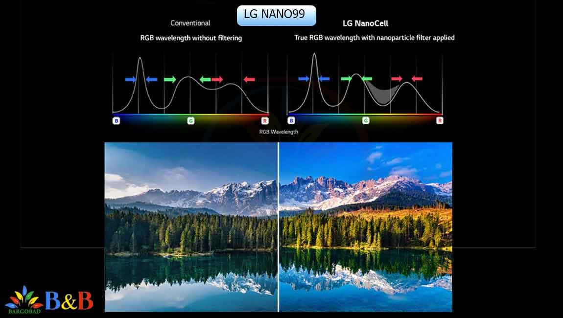 فناوری نانوسل تلویزیون 65 اینچ نانوسل ال جی NANO99