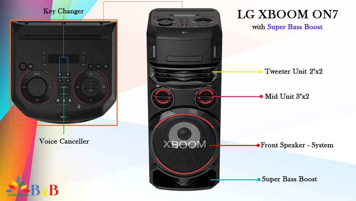 ساختار سیستم صوتی ON7