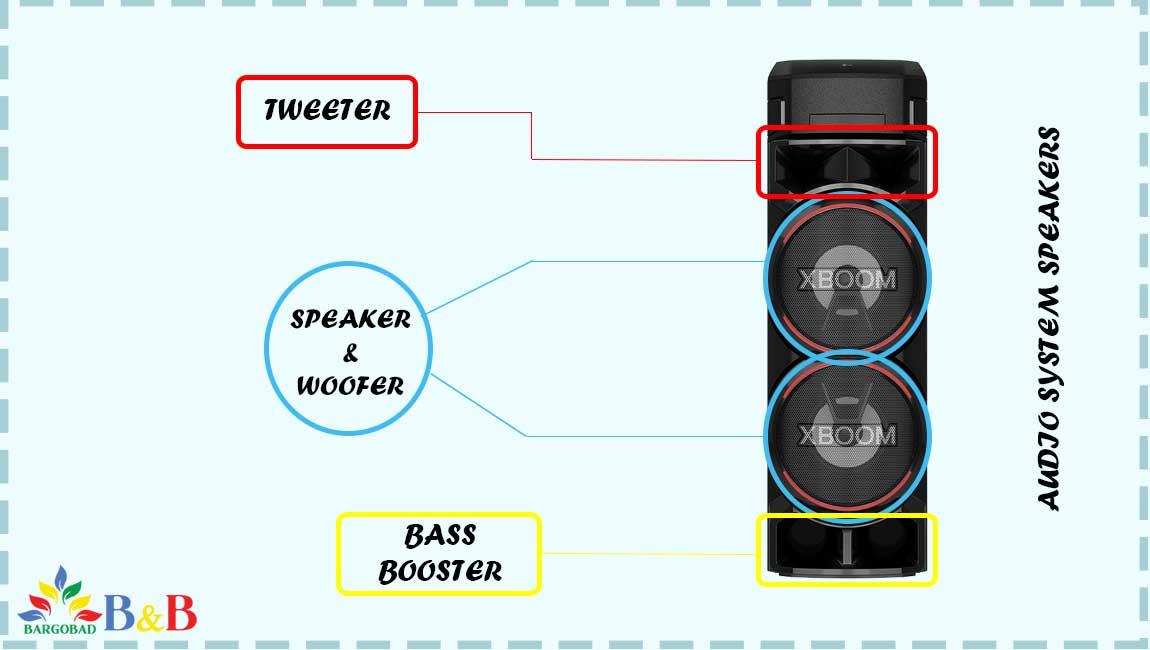 بلندگو های سیستم صوتی on9