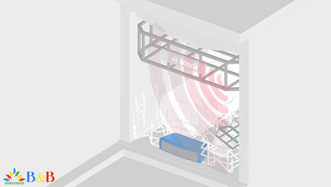 قابلیت load sensor در ظرفشویی بوش