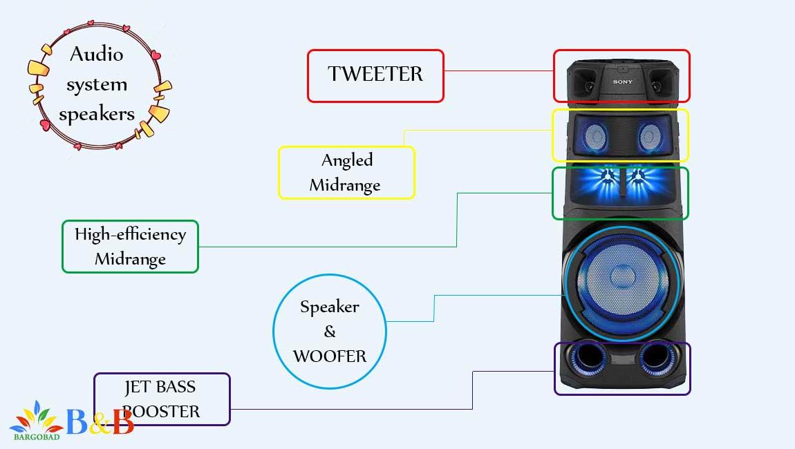 بلندگو های سیستم صوتی سونی V83