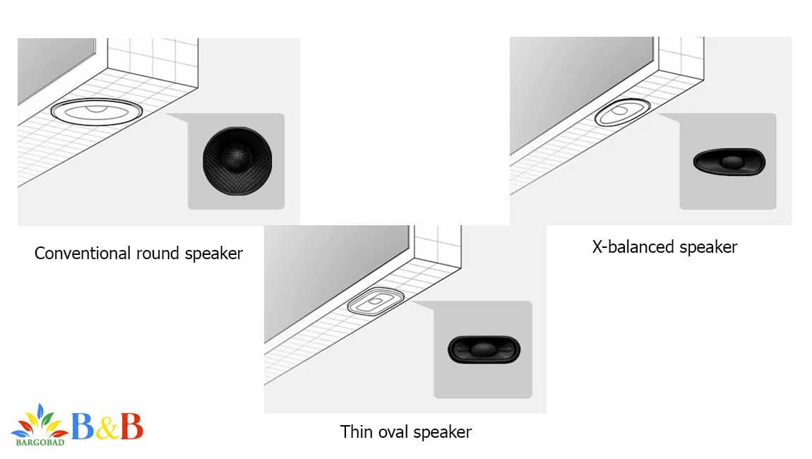 سونی X8000H با X-balanced speaker