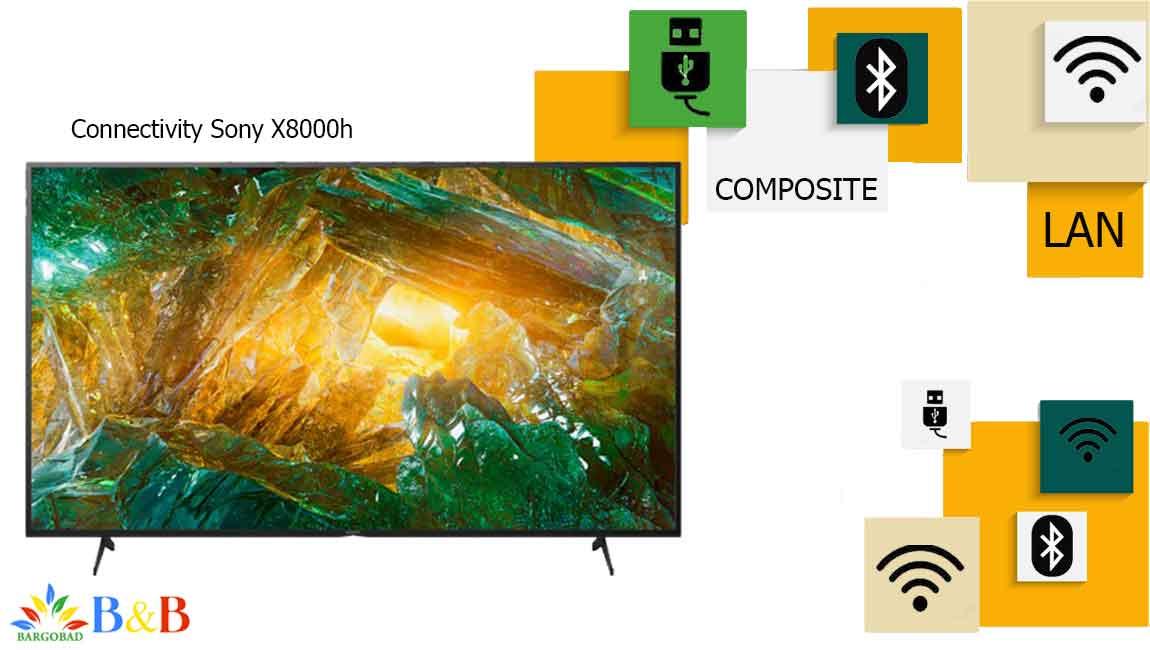 درگاه های ارتباطی تلویزیون سونی X8000H