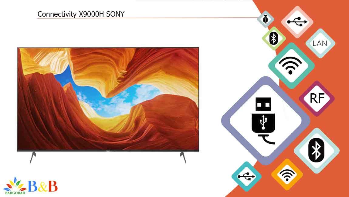 درگاه های ارتباطی تلویزیون x9000h