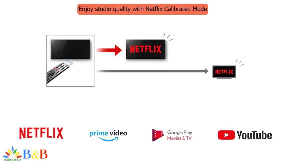جدیدترین فیلم ها در Netflix