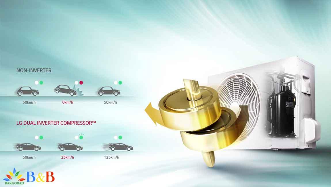موتور اینورتر کولر گازی ال جی 18000 دوال اینورتر