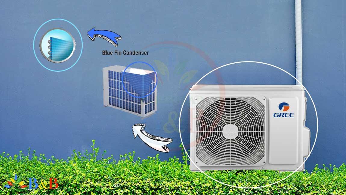 رادیات کولر گازی گری G4 Matic جی فورماتیک 36000