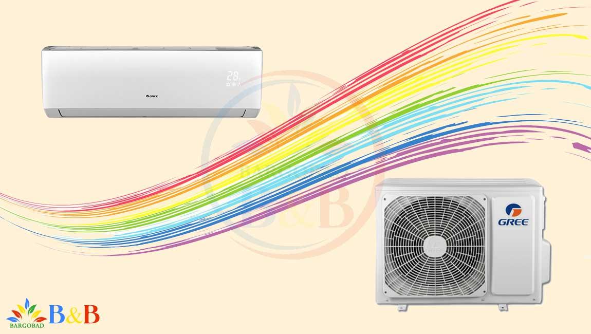 طراحی کولر گازی گری G4 Matic جی فورماتیک 36000