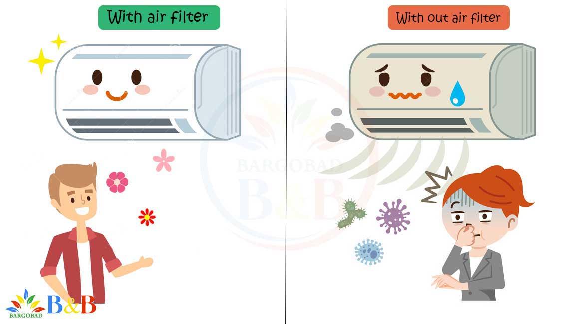 فیلتر بهداشتی کولر گازی 12000 گری LOMO