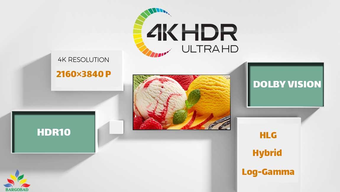 فناوری HDR در تلویزیون هایسنس U7WF