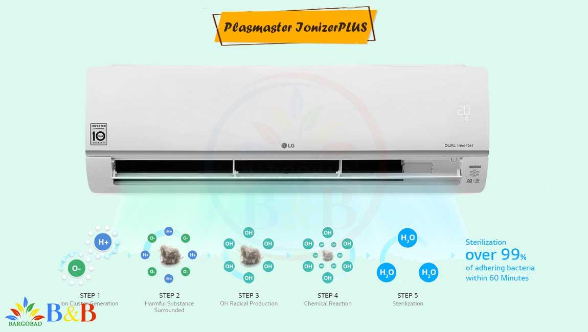یون سازی کولر گازی ال جی I CONTROL آی کنترل 24000