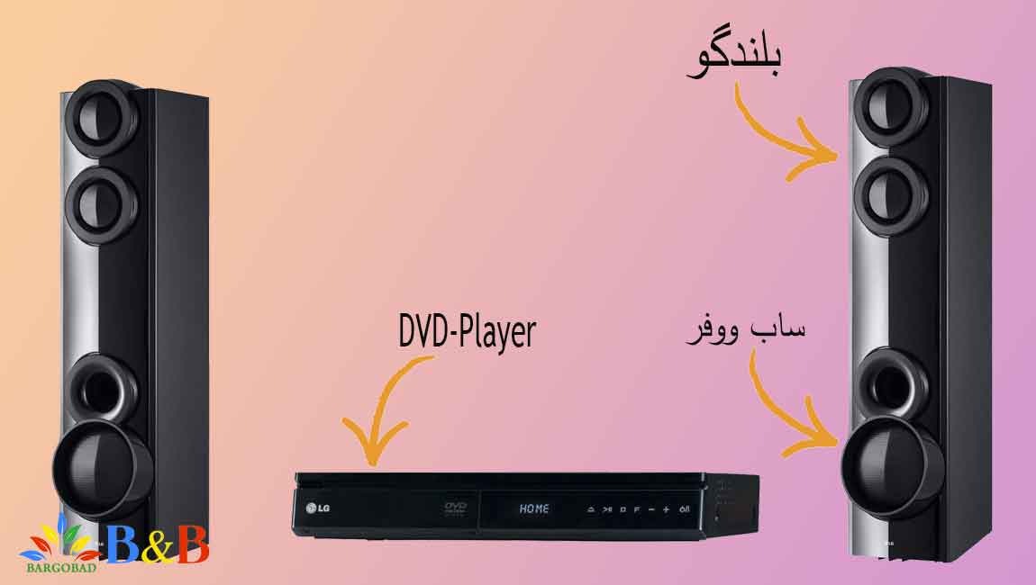 طراحی سیستم صوتی ال جی LHD66
