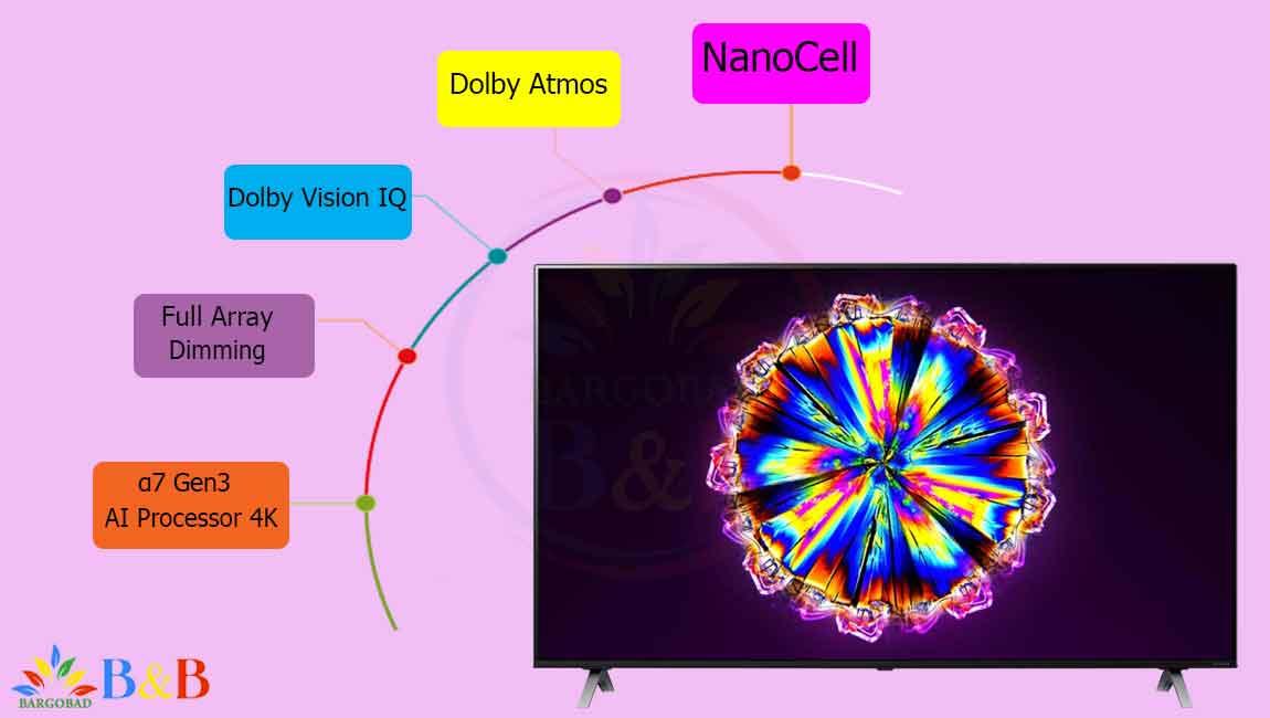 مزایای تلویزیون تلویزیون 55 اینچ ال جی NANO90