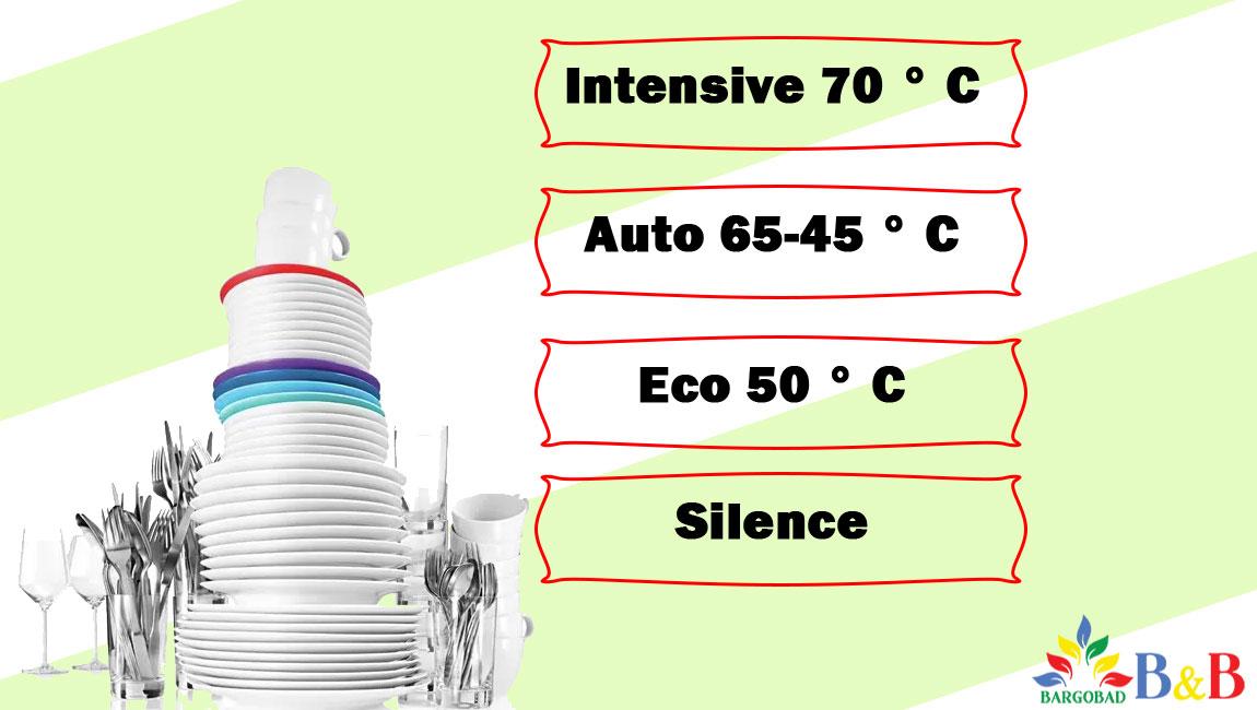 برنامه های ماشین ظرفشویی SMS68NW06E