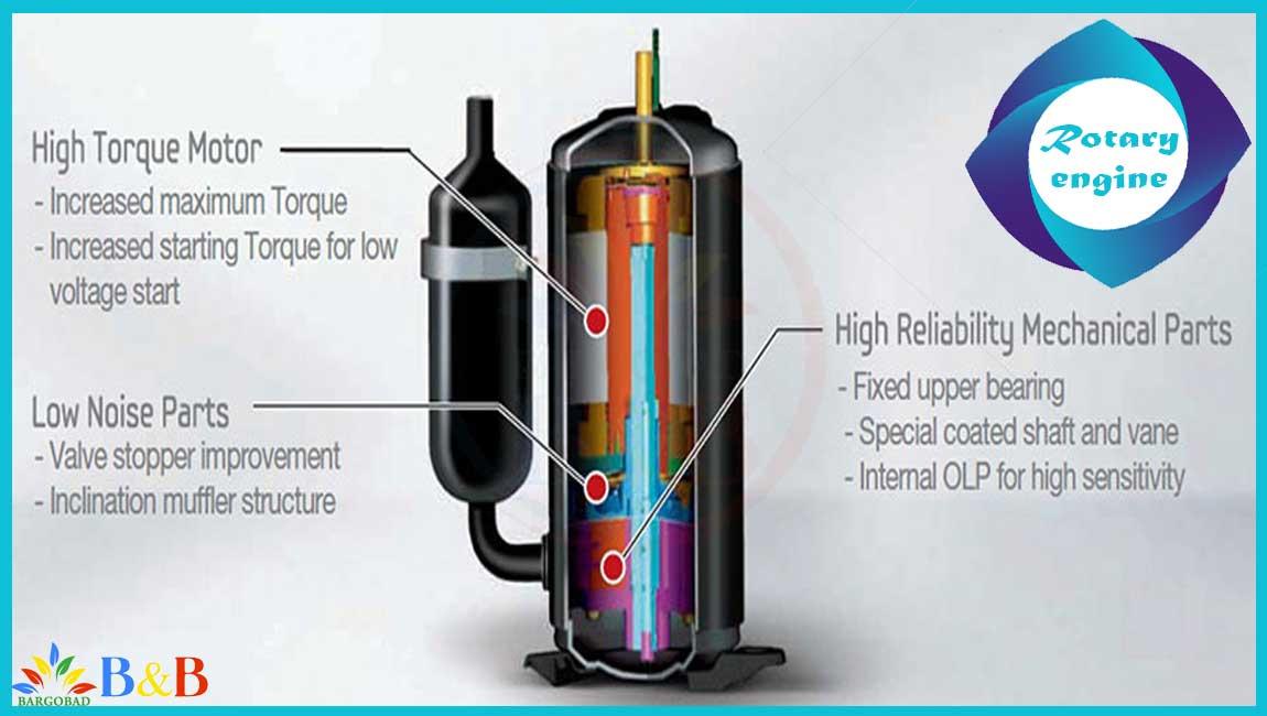 موتور روتاری کولر گازی گری Q4 Matic کیوفورماتیک 24000