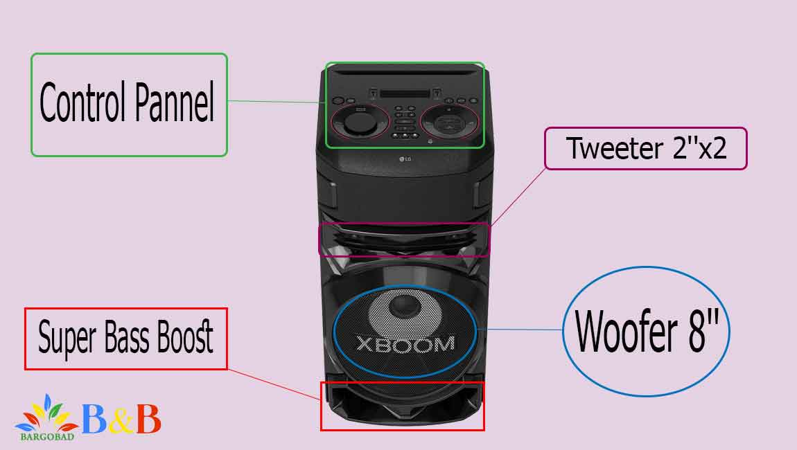 طراحی سیستم صوتی RN5