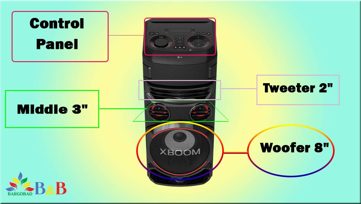 صدای پرقدرت سیستم صوتی LG RN7
