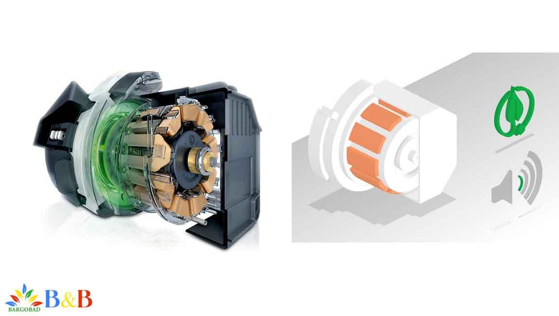 موتور قدرتمند ecosilence drive در ماشین ظرفشویی بوش 88TI46M