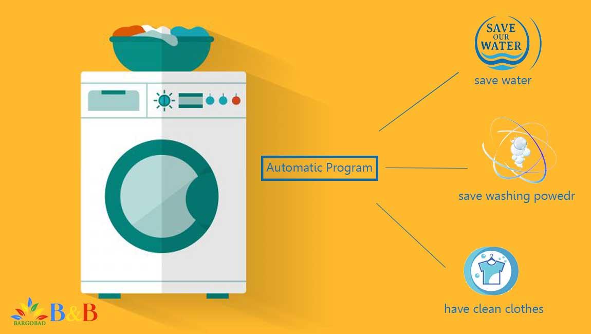 شست و شوی اتوماتیک در لباسشویی WAW325