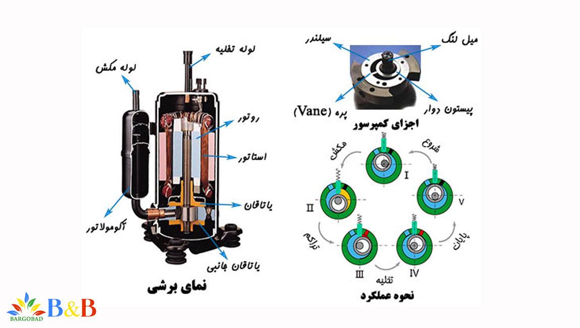 موتور روتاری کولر گازی زانتی 18000