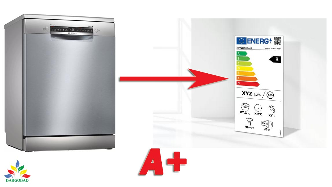 برنامه شستشوی اقتصادی ماشین ظرفشویی SMS4HBI56E