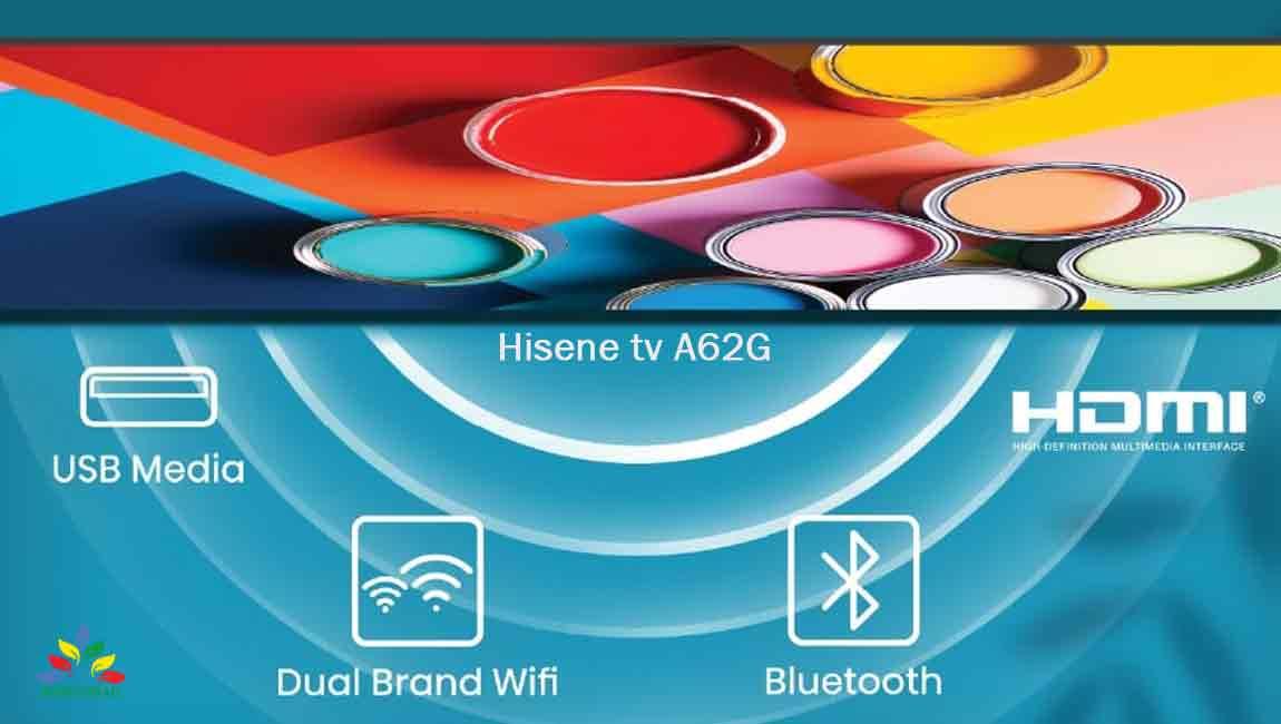 اتصالات تلویزیون هایسنس A61G